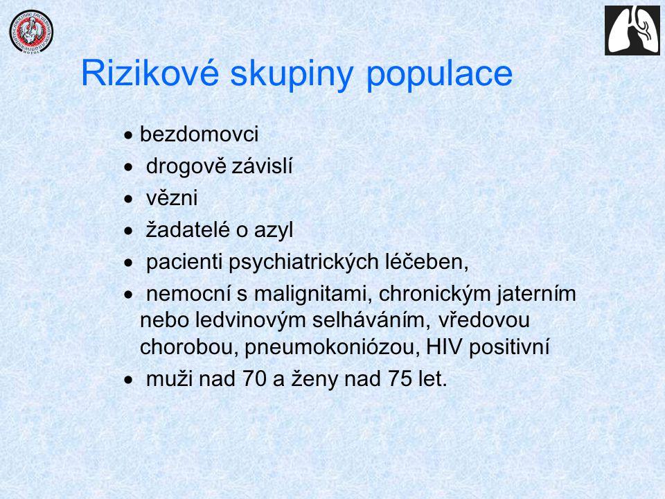 Rizikové skupiny populace