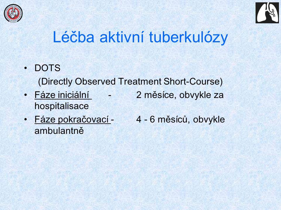 Léčba aktivní tuberkulózy