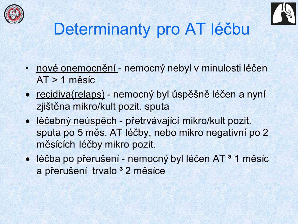 Determinanty pro AT léčbu