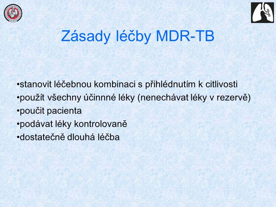 Zásady léčby MDR-TB stanovit léčebnou kombinaci s přihlédnutím k citlivosti. použít všechny účinnné léky (nenechávat léky v rezervě)