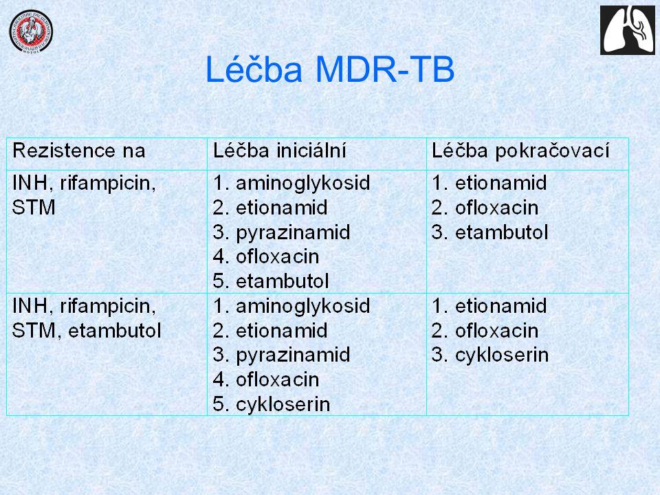Léčba MDR-TB