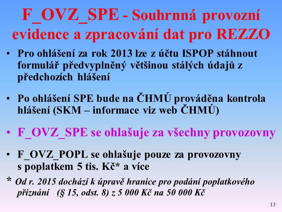 F_OVZ_SPE - Souhrnná provozní evidence a zpracování dat pro REZZO