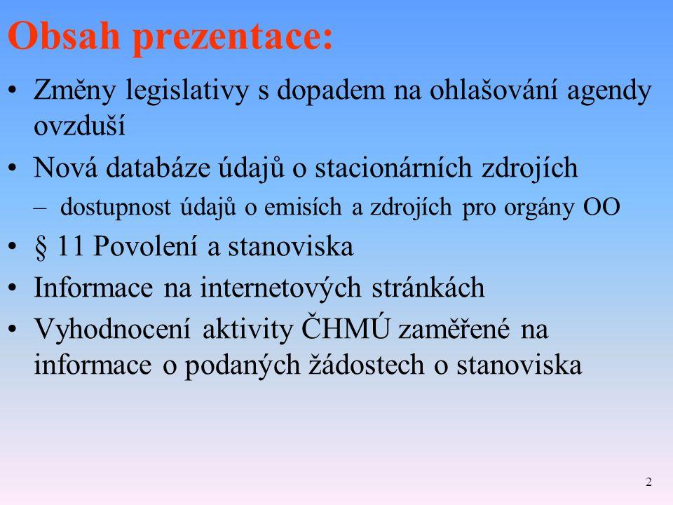 Obsah prezentace: Změny legislativy s dopadem na ohlašování agendy ovzduší. Nová databáze údajů o stacionárních zdrojích.