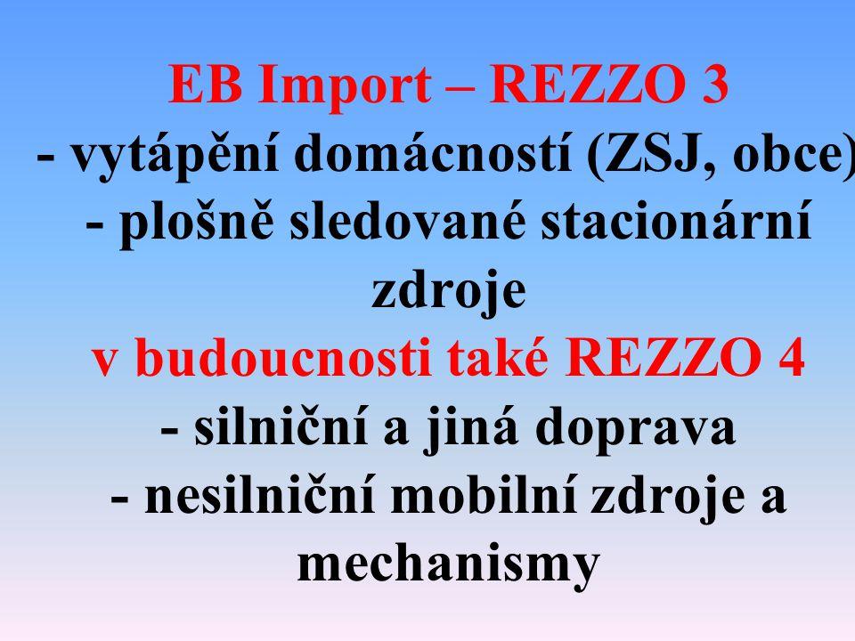 EB Import – REZZO 3 - vytápění domácností (ZSJ, obce) - plošně sledované stacionární zdroje v budoucnosti také REZZO 4 - silniční a jiná doprava - nesilniční mobilní zdroje a mechanismy