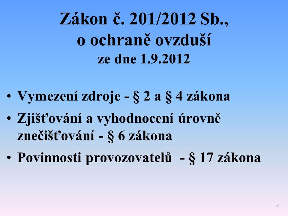 Zákon č. 201/2012 Sb., o ochraně ovzduší ze dne 1.9.2012