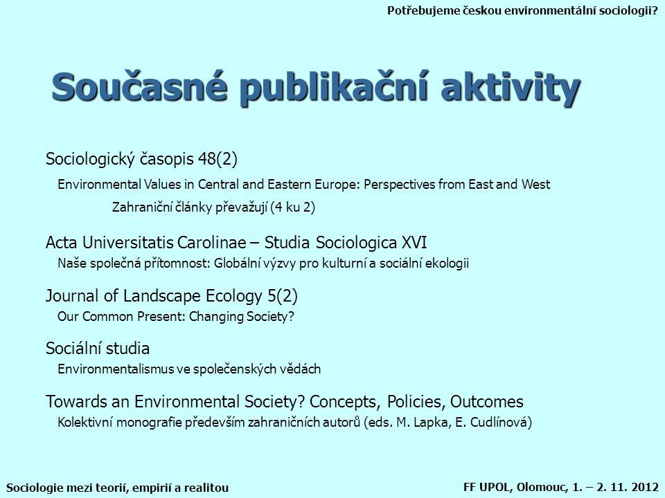 Současné publikační aktivity