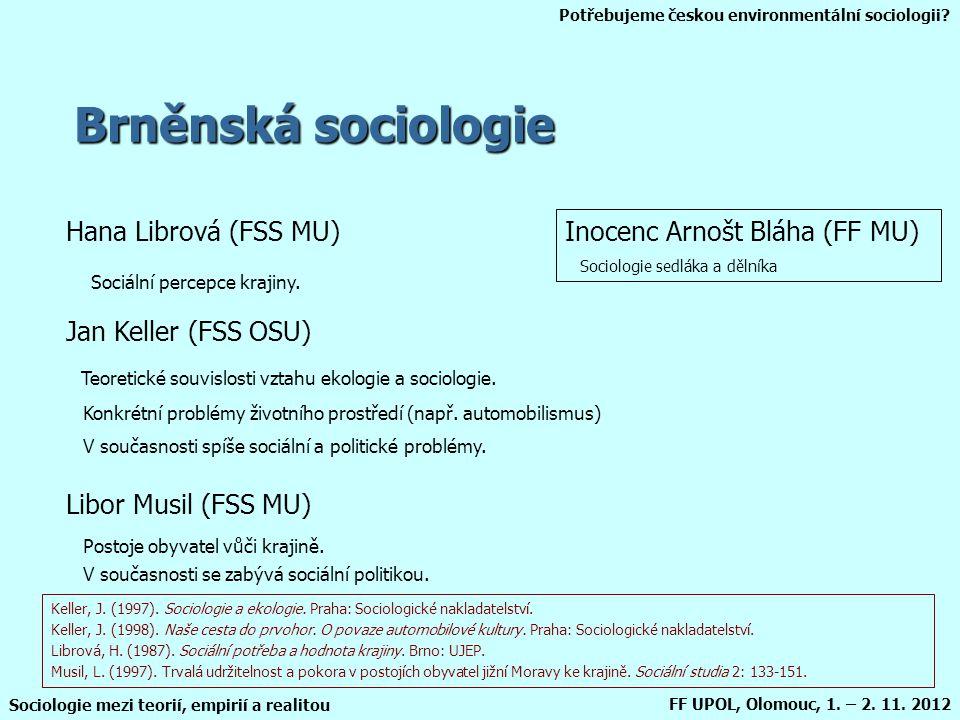 Brněnská sociologie Hana Librová (FSS MU) Sociální percepce krajiny.