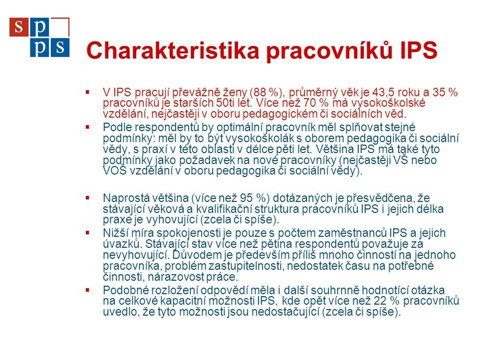 Charakteristika pracovníků IPS