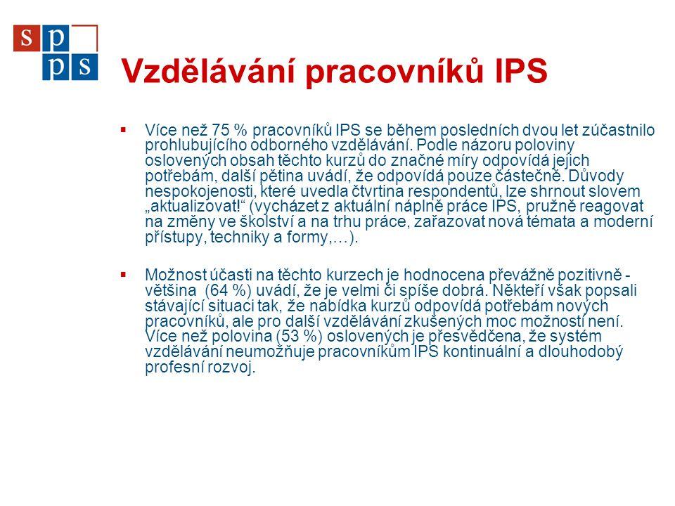 Vzdělávání pracovníků IPS