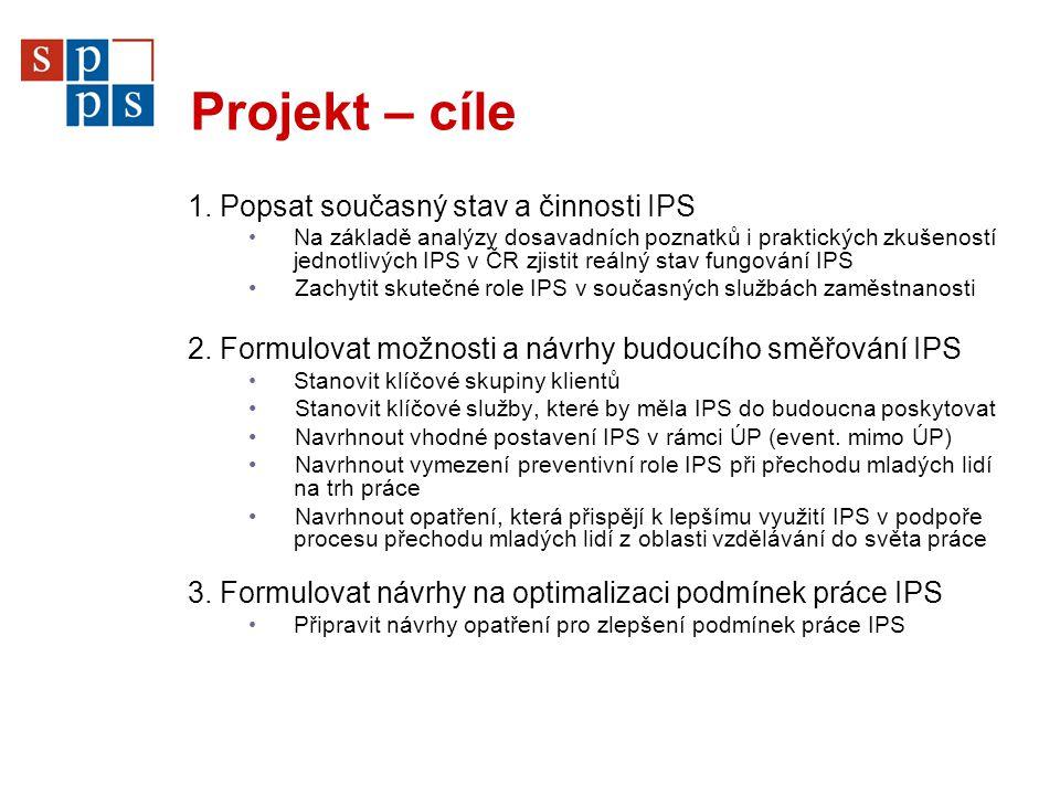 Projekt – cíle 1. Popsat současný stav a činnosti IPS
