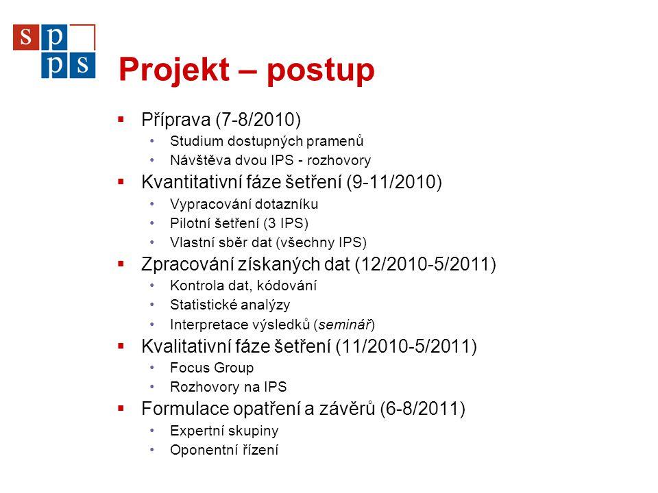 Projekt – postup Příprava (7-8/2010)