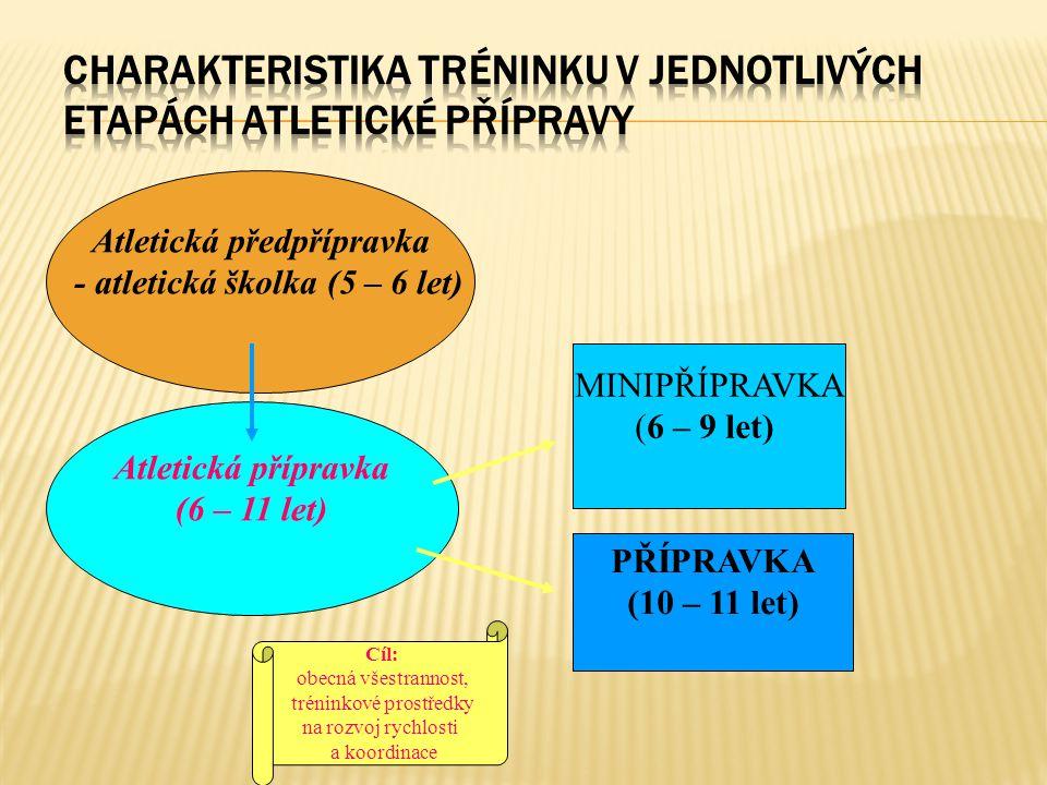 Charakteristika tréninku v jednotlivých etapách atletické přípravy