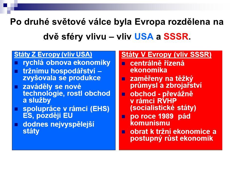 Po druhé světové válce byla Evropa rozdělena na dvě sféry vlivu – vliv USA a SSSR.