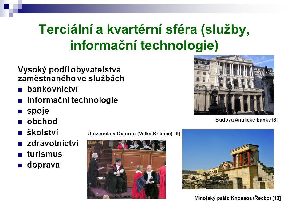 Terciální a kvartérní sféra (služby, informační technologie)