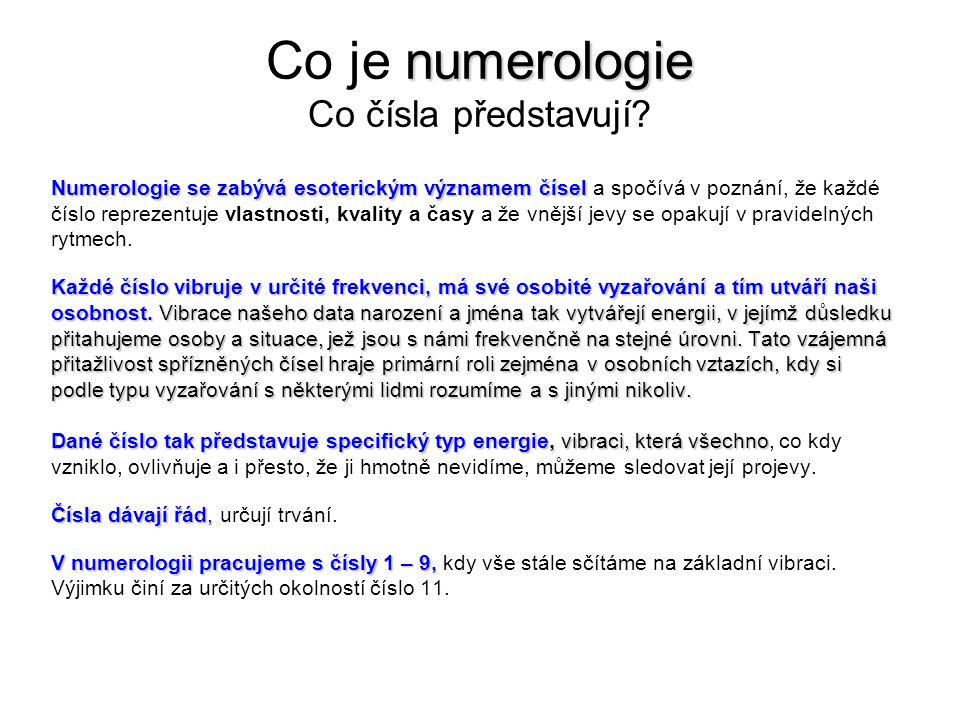 Co je numerologie Co čísla představují