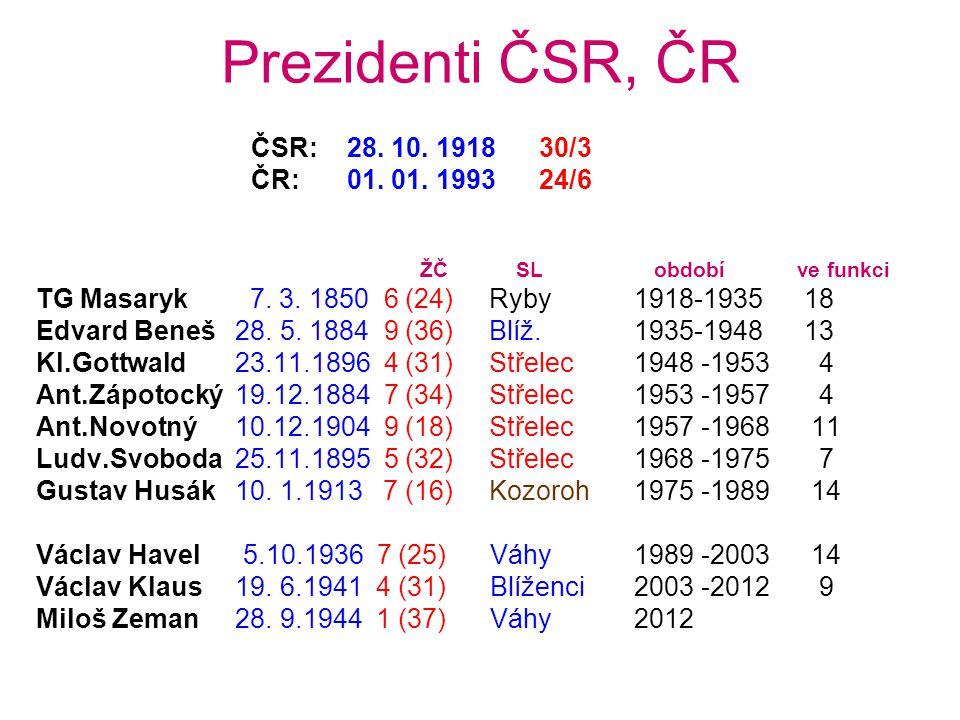 Prezidenti ČSR, ČR ČSR: 28. 10. 1918 30/3 ČR: 01. 01. 1993 24/6