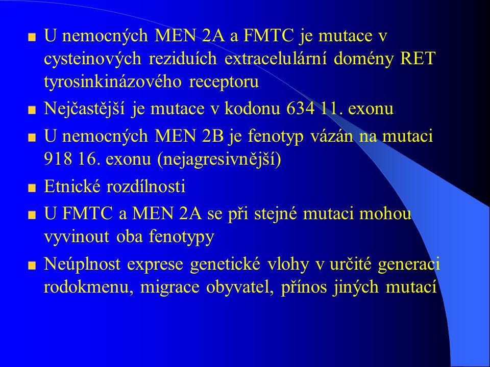 U nemocných MEN 2A a FMTC je mutace v cysteinových reziduích extracelulární domény RET tyrosinkinázového receptoru
