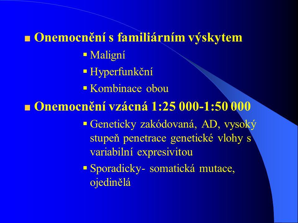 Onemocnění s familiárním výskytem
