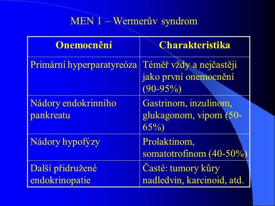 Onemocnění Charakteristika