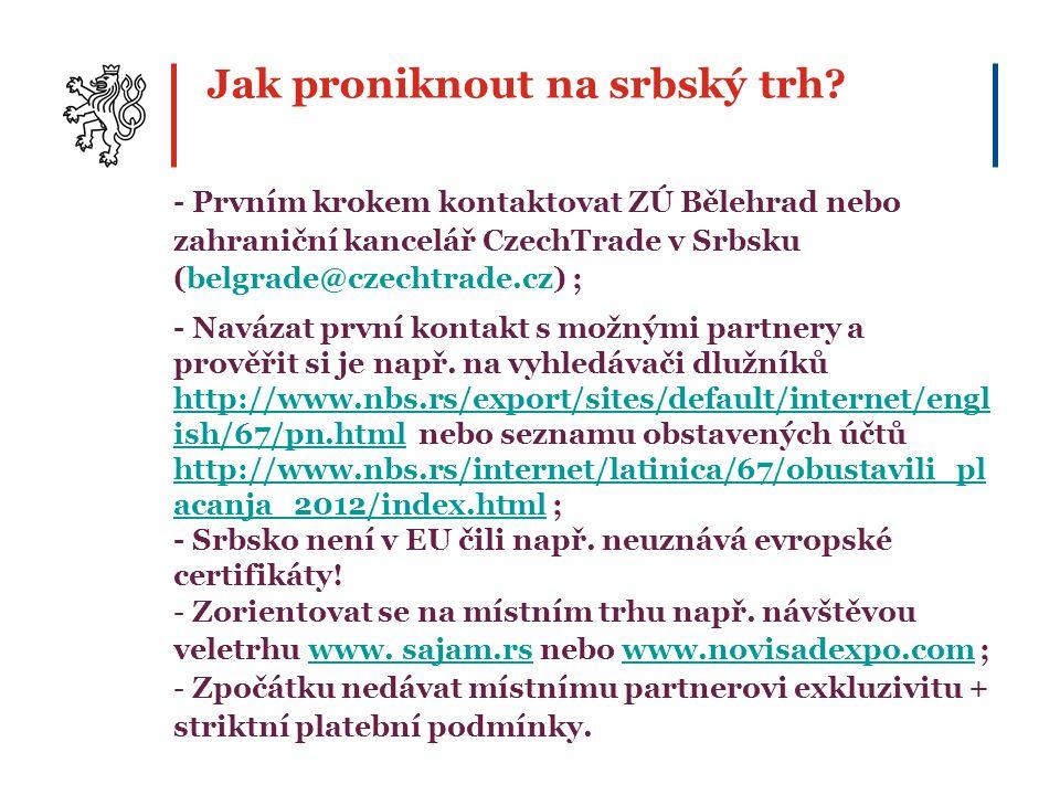 Jak proniknout na srbský trh