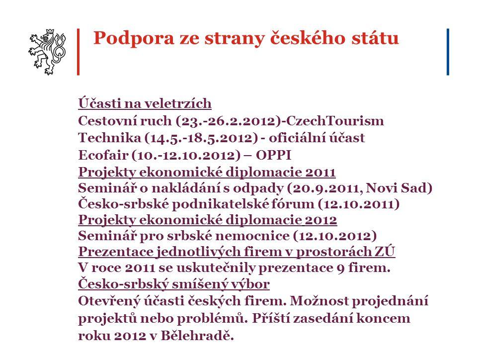 Podpora ze strany českého státu