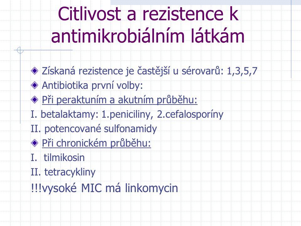 Citlivost a rezistence k antimikrobiálním látkám