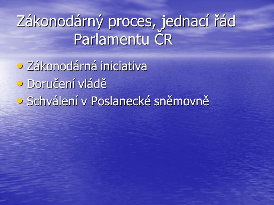 Zákonodárný proces, jednací řád Parlamentu ČR