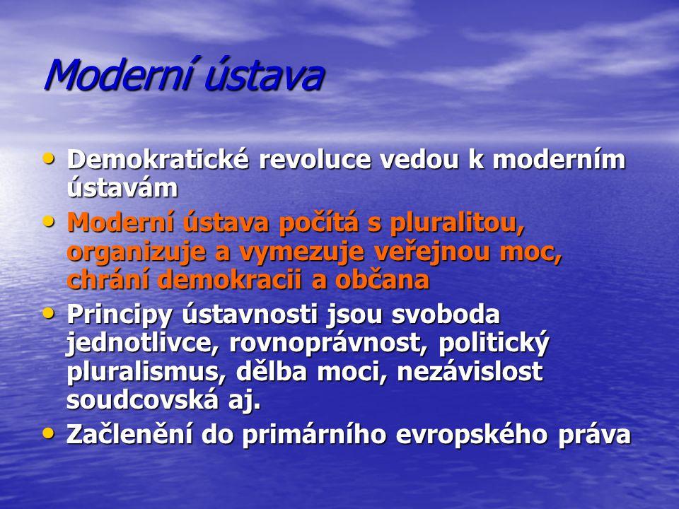 Moderní ústava Demokratické revoluce vedou k moderním ústavám