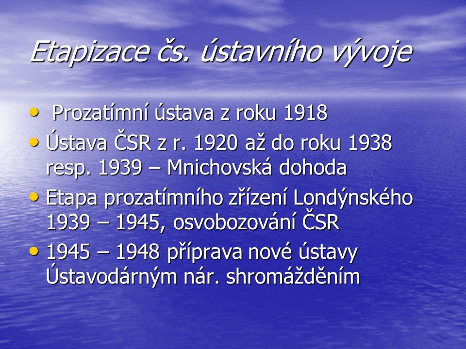 Etapizace čs. ústavního vývoje