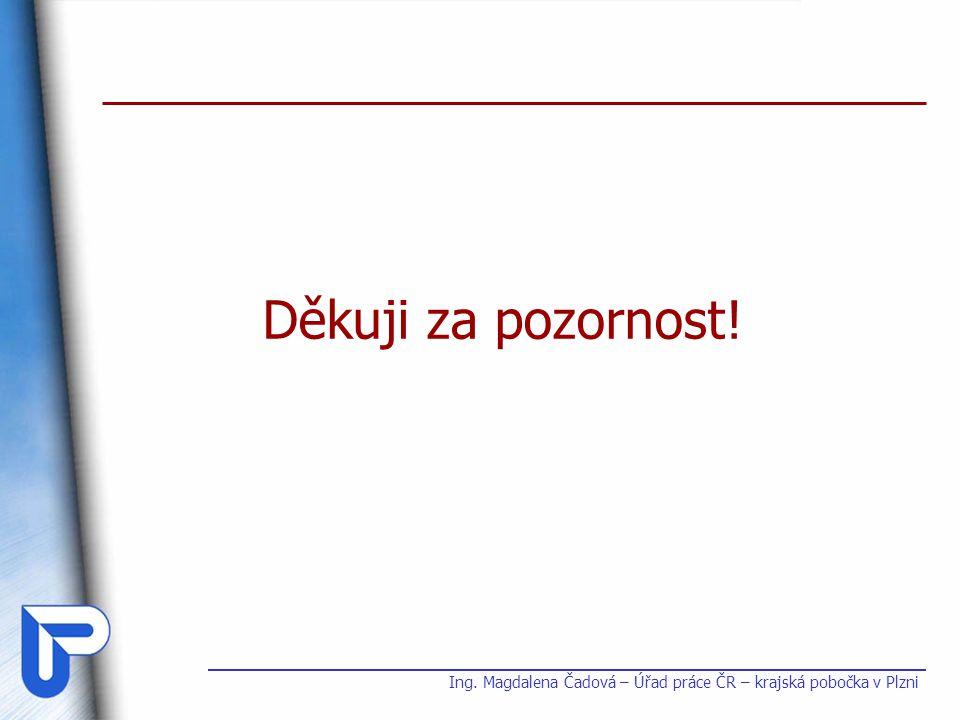 Ing. Magdalena Čadová – Úřad práce ČR – krajská pobočka v Plzni