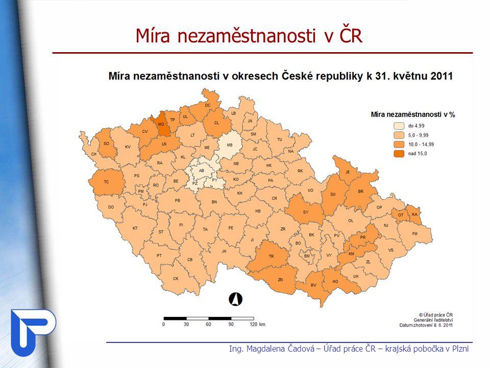 Míra nezaměstnanosti v ČR