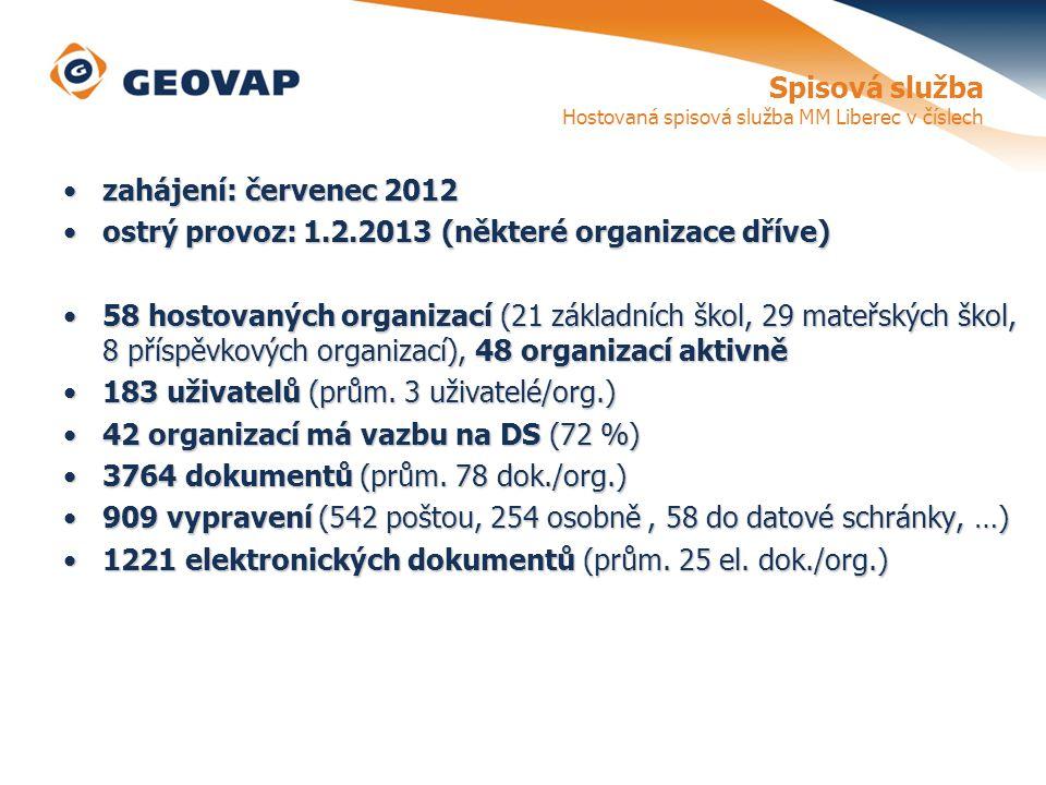 Spisová služba Hostovaná spisová služba MM Liberec v číslech