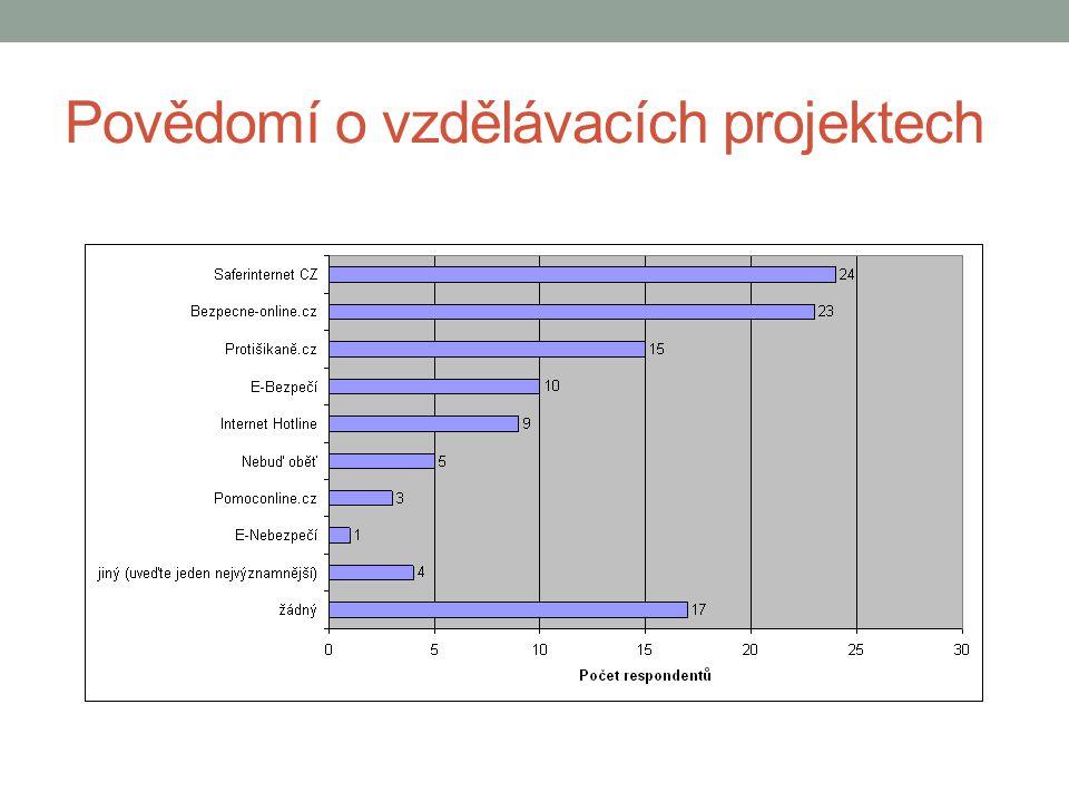 Povědomí o vzdělávacích projektech