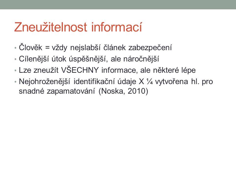Zneužitelnost informací
