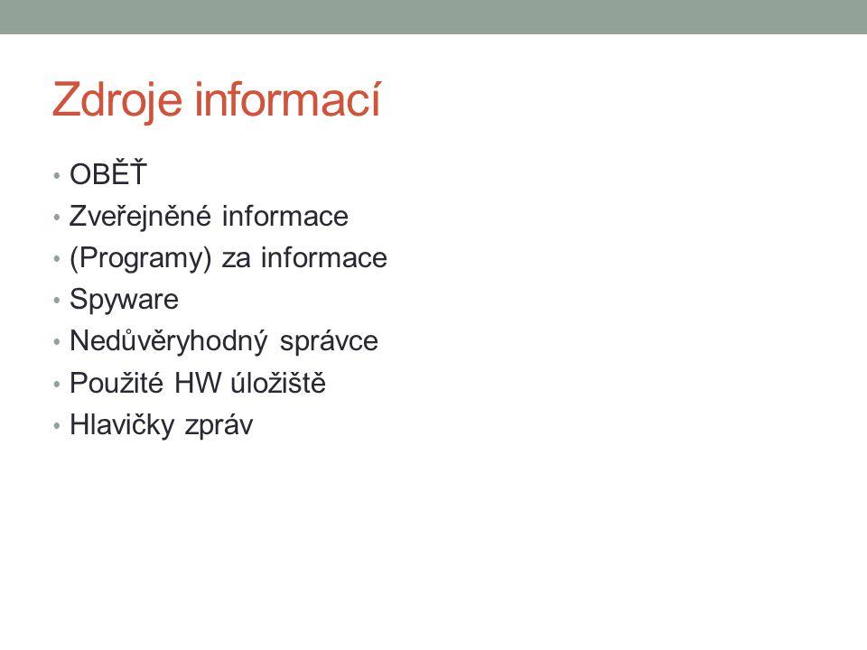 Zdroje informací OBĚŤ Zveřejněné informace (Programy) za informace