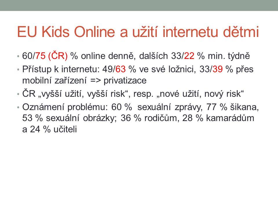 EU Kids Online a užití internetu dětmi