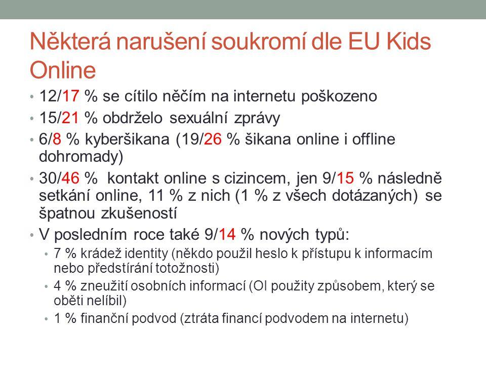 Některá narušení soukromí dle EU Kids Online