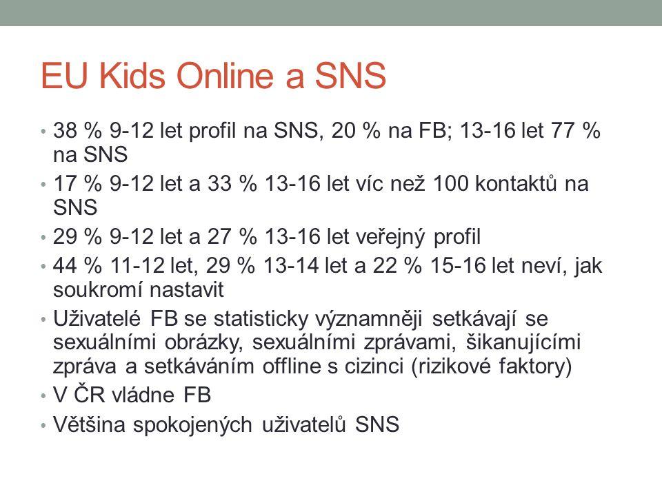 EU Kids Online a SNS 38 % 9-12 let profil na SNS, 20 % na FB; 13-16 let 77 % na SNS. 17 % 9-12 let a 33 % 13-16 let víc než 100 kontaktů na SNS.