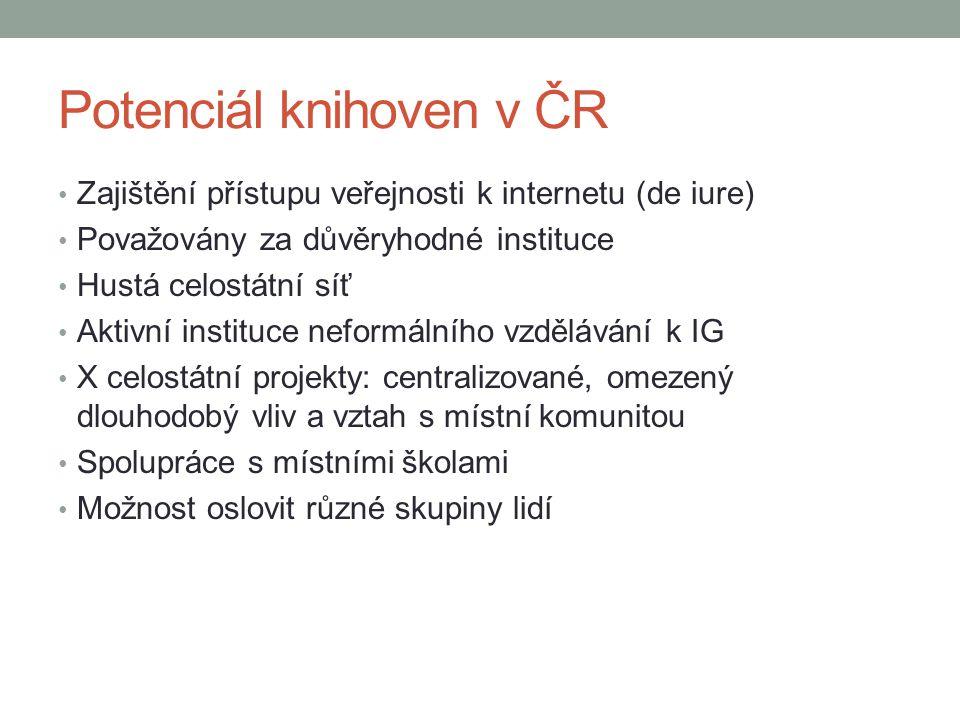 Potenciál knihoven v ČR