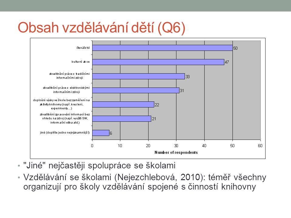 Obsah vzdělávání dětí (Q6)