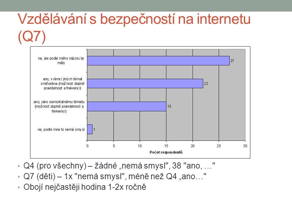 Vzdělávání s bezpečností na internetu (Q7)