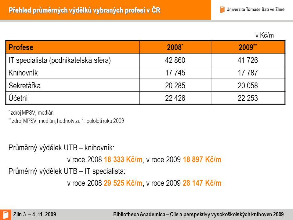Přehled průměrných výdělků vybraných profesí v ČR