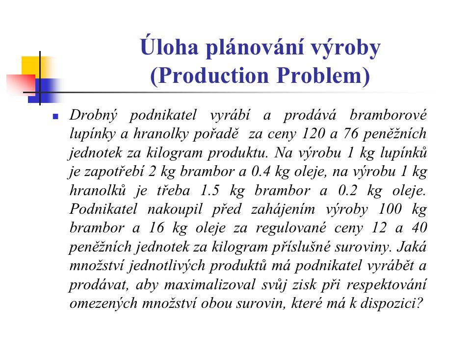 Úloha plánování výroby (Production Problem)