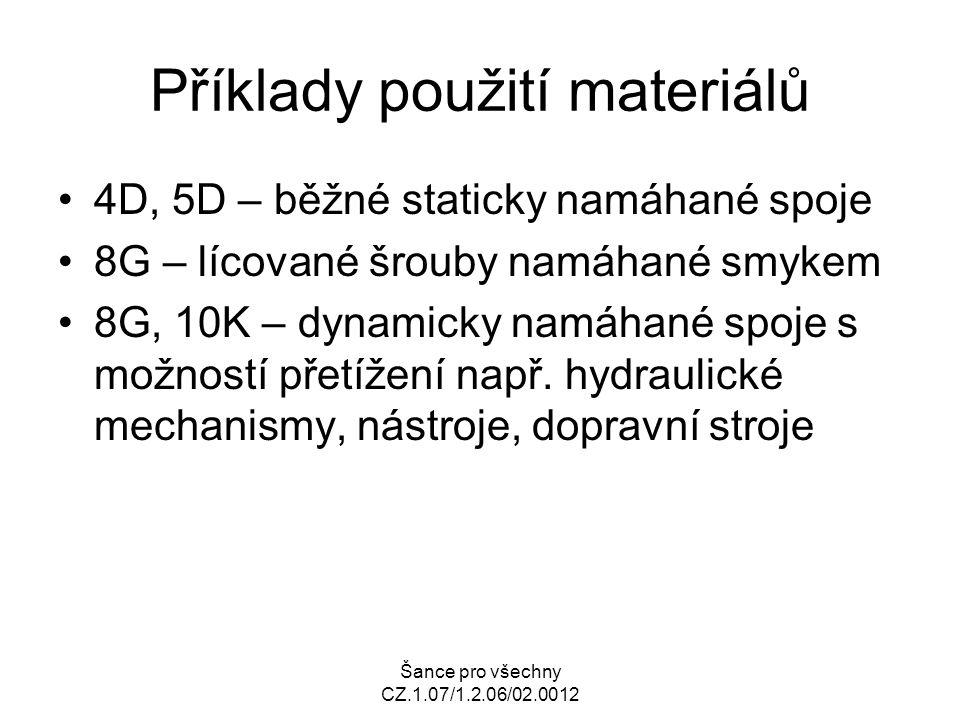 Příklady použití materiálů