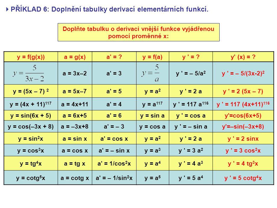 Doplňte tabulku o derivaci vnější funkce vyjádřenou pomocí proměnné x: