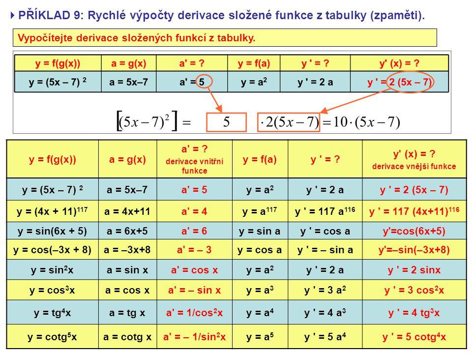 derivace vnitřní funkce derivace vnější funkce
