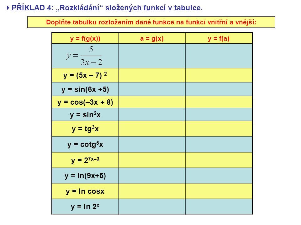 Doplňte tabulku rozložením dané funkce na funkci vnitřní a vnější: