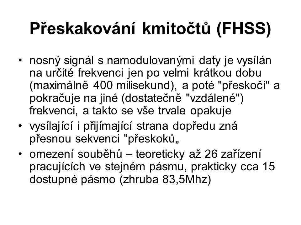 Přeskakování kmitočtů (FHSS)