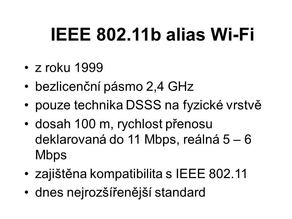 IEEE 802.11b alias Wi-Fi z roku 1999 bezlicenční pásmo 2,4 GHz