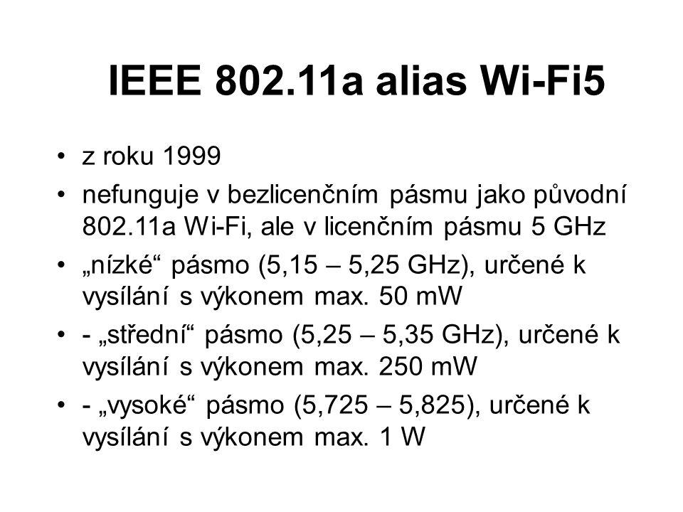 IEEE 802.11a alias Wi-Fi5 z roku 1999